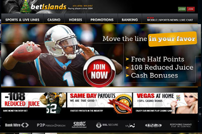 BetIslands Sportsbook Scam